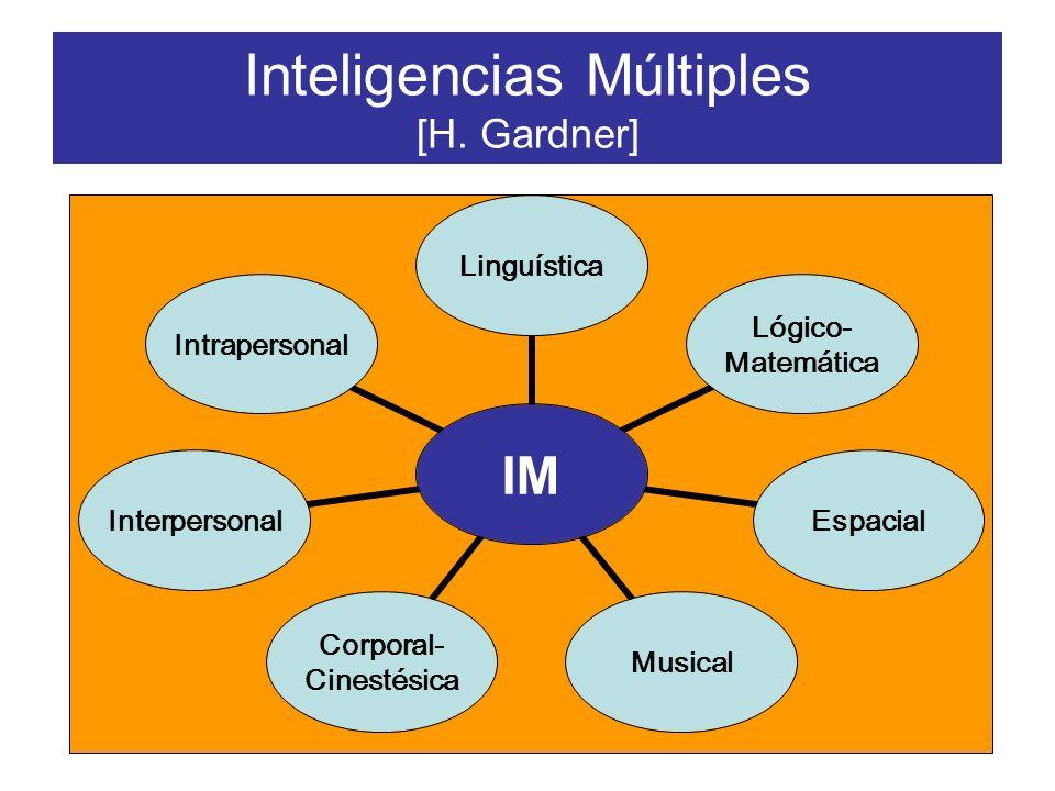 Inteligencias Múltiples [H. Gardner]